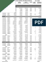 Acciones de Capital - Emisores BVL