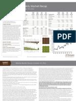 JPM Weekly Mkt Recap 10-15-12