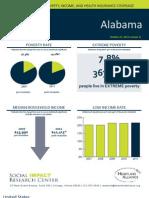 2011 Alabama Fact Sheet