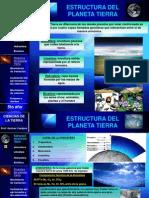 Estructura Del Planeta Tierra (Parte 1)