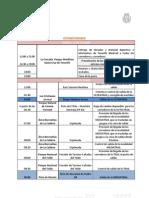 dtbt2012 programacarrera