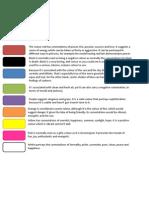Colour Connotations