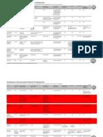 Copy of Qualification&DocumentsforMembership