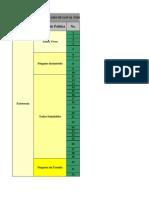 Matriz de Indicadores -La Apartada DETALLE