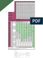 ASME B18.2.1 ( UNC ) (1)