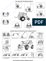 Forklift position charts Safety Training