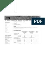 Honda Power Equipment - Honda Generators - Wattage Estimation Guide