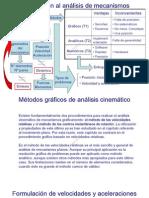 Introducción al análisis de mecanismos