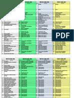 Correspondencia Entre as Normas ISO 9001,14001 e OSHA