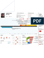 2012 - Visual Resume - Jonathan Bates - Creative Director + UX UI Pro