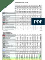 Statistiche Raccolta Differenziata Valsugana e Tesino 2012