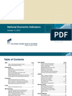 National Economic Indicators, The Federal Reserve Bank of Richmond. October 2012