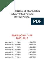 BALANCE PROCESO DE PLANEACIÓN LOCAL Y PRESUPUESTO PARTICIPATIVO
