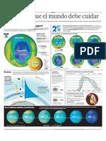 Capa de Ozono y Su Futuro