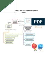 LA EFICIENCIA DEL MERCADO Y LA INTERVENCIÓN DEL ESTADO
