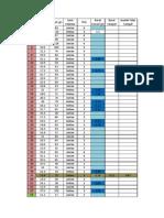 Data Sampel Ikan Belanak