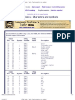 HTML Codes - Table of Ascii Characters and Symbols