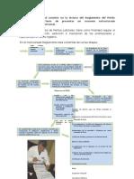 De La Cruz Cruz Hernan Francsico - Viii - A1 - Peritaje Administrativo-Actividad Uno