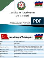 Türkiye ile Azerbaycan Dış ticareti .( Tebriz Caferov)