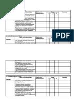 25 Point Checklist - Program Reflection