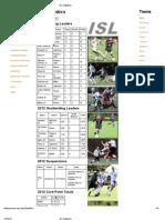 2012 10 17 - IsL Statistics