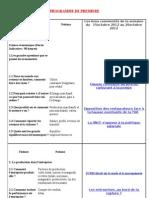 Tableau Revue de Presse Presse 13 Au 20