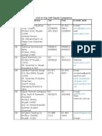 Saudi Arabia Companies List | Business | Nature
