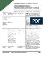 specific teaching points Mentor Text Stellaluna