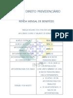 RESUMO DIREITO PREVIDENCIÁRIO_SALÁRIO DE BENEFÍCIOS