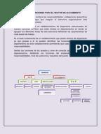 Organigrama del departamento de recepcion for Manual de procedimientos de alimentos y bebidas de un hotel