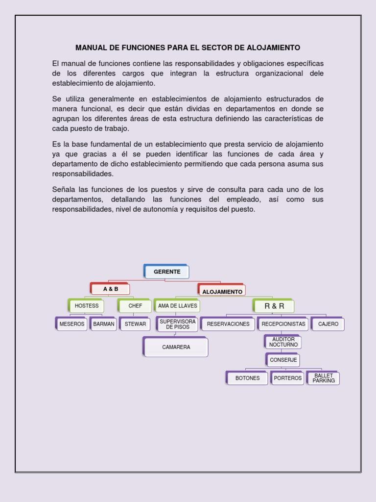 Manual de funciones para el sector de alojamiento for Manual de funciones de un restaurante pdf