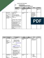 SAP Pemrograman Web