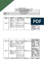 Calendarización Primavera 2012 Taller de práctica IV PEGB