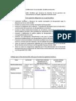 DISCAPACIDAD Lineamientos Nacionales Para Alcaldes en Discapacidad