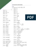Lista de Derivadas de Funciones Elementales