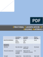Material Specifications