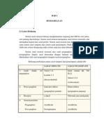 Laporan Praktikum Farmakologi Antikolinergik