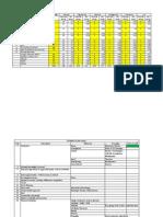4 F Evaluation