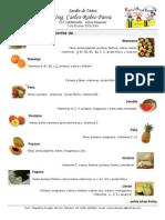 Nutrientes de Frutas
