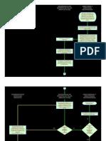 Reporte de Fallas de Equipo de Enciclomedia Fase III Primarias