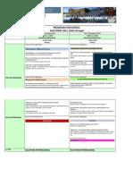Programa Provisorio PoloPortugal SLACTIONS2012