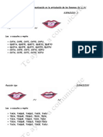 Ejercicios de repetición y automatización en la articulación de los fonemas