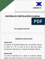 Instalaciones Unidad 4 - Ventilación