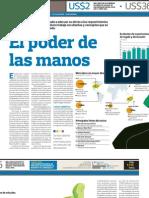 Negocio de Artesania Peru