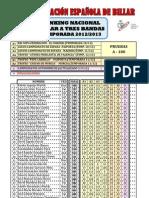 Ranking Nacional Tres Bandas 21-10-12