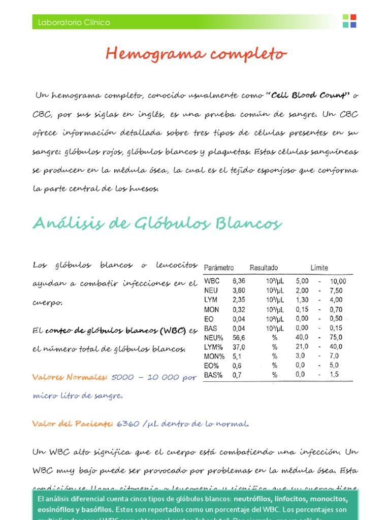 Globulos blancos parametros normales