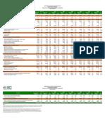 Egresos Por Clasificacion Funcional Armonizada 2011