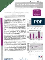 Bulletin mensuel de l'emploi dans le Rhône.