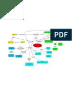 Mapa conceitual radioproteção