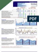 Carmel Ca Homes Market Action Report for Real Estate Sales September 2012